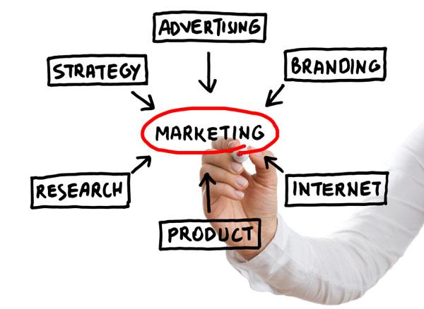 El Plan de Marketing: qué es y cómo hacerlo