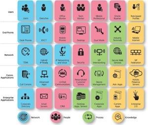 El Plan de Comunicación, el plan de reputación y el manual de estilo