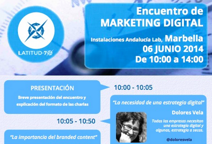 Marbella, Málaga, marketing digital, social media, redes sociales, empresa
